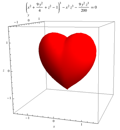 400px-Heart3D.png